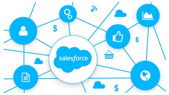 Complete Salesforce Integration